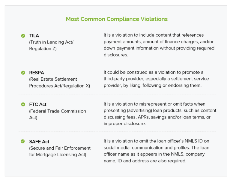 BK-sponsored-article-Most-Common-Compliance