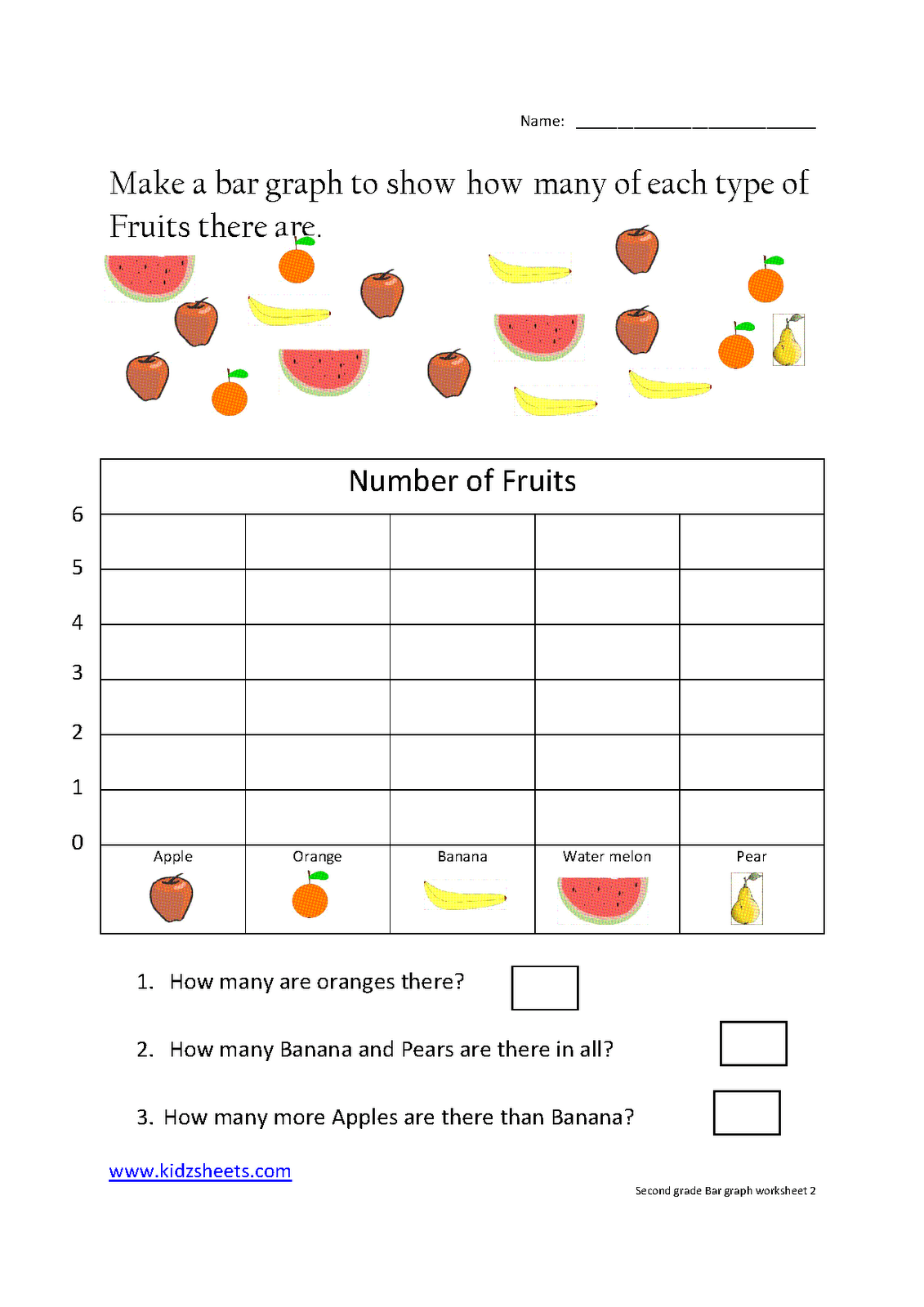 Bar Graph Worksheet For 1st Grade Free Worksheets Samples