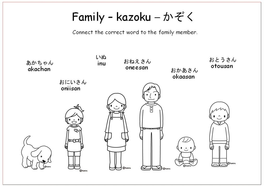 Esl My Family Worksheets