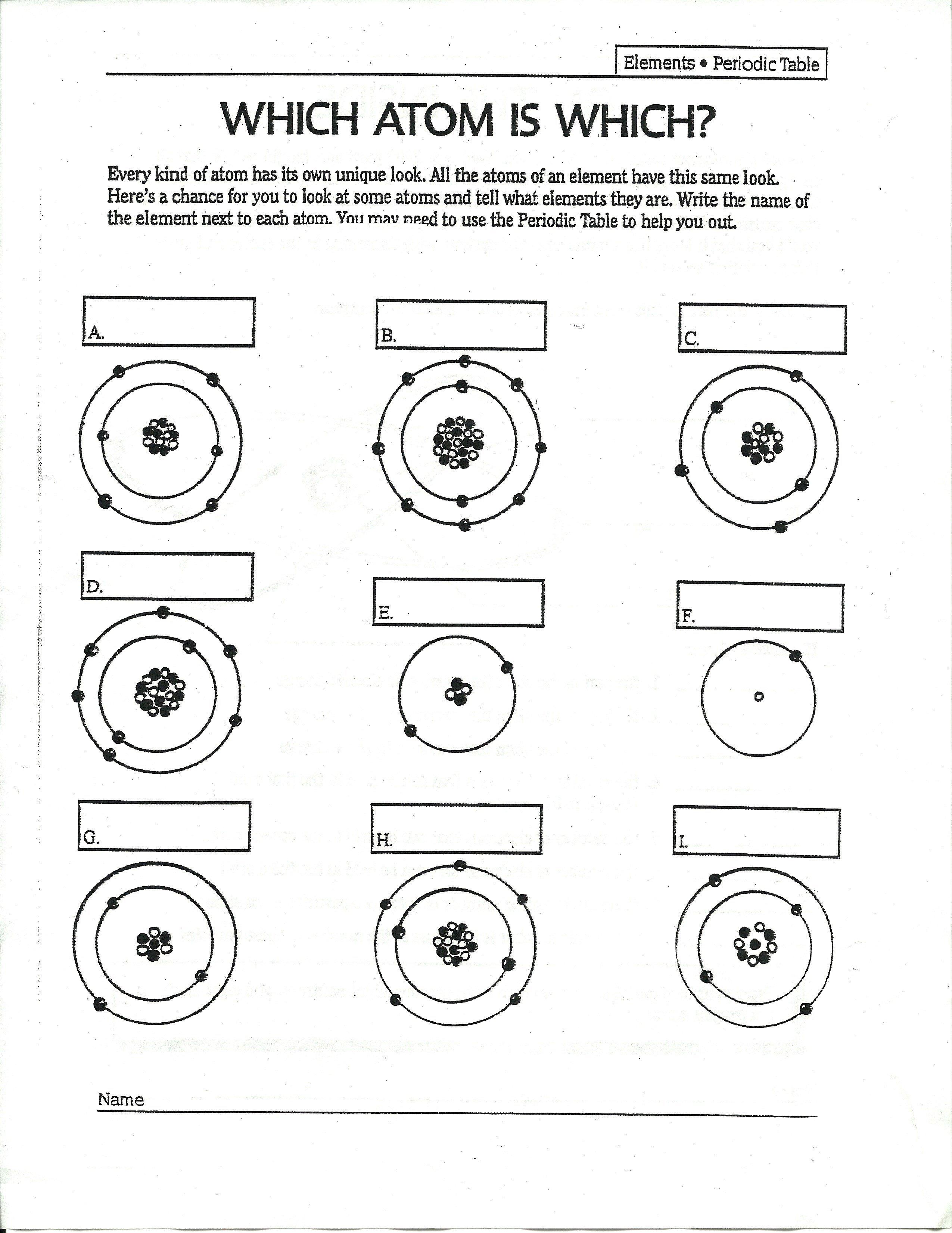 Labeling An Atom Worksheets Free Worksheets Samples