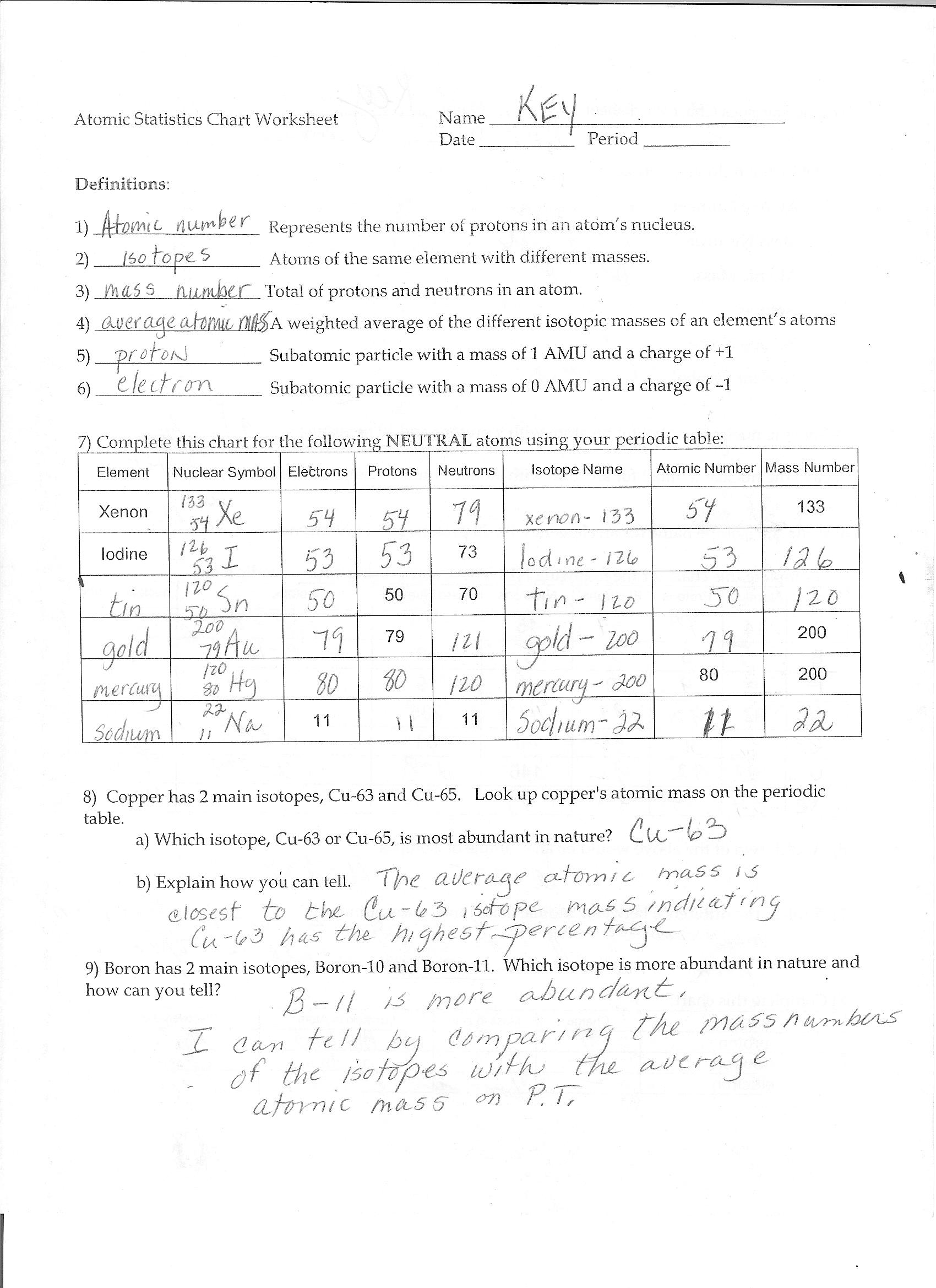 Atomic Structure Practice 1 Worksheets Answers