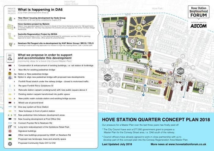 Concept-Plan-to-Master-Plan-2018
