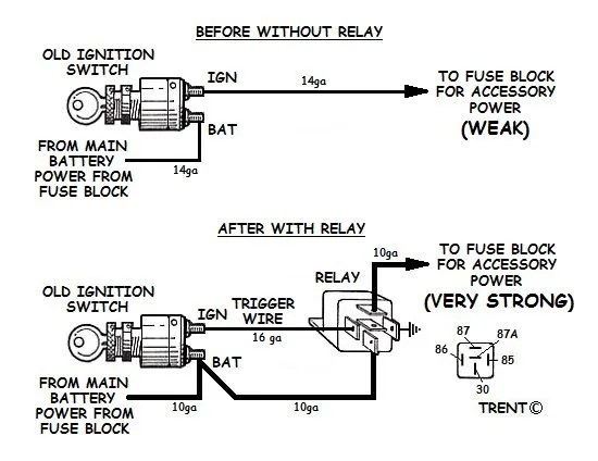 universal motorcycle ignition switch wiring diagram wiring diagram servicemanuals motorcycle how to and repair ke100 wiring detail source