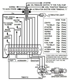Fuse Panel, Ignition Switches, Etc How to Wire Stuff Up Under the Dash