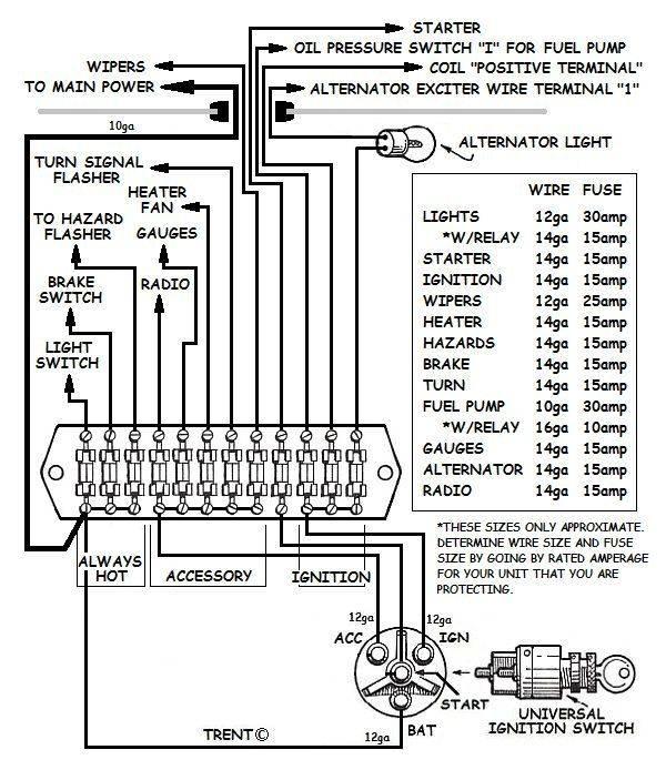 universal fuse block wire diagram  wiring diagram solid