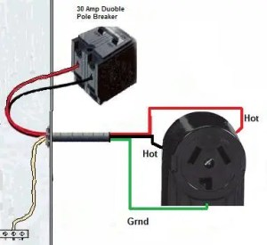 Wire a Dryer Outlet