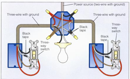 three way switch wiring diagram two lights wiring diagram 3 way switch wiring diagram variation 5 electrical