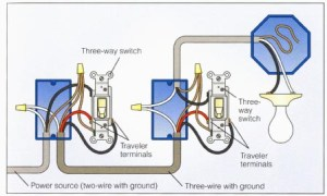 Wiring a 3Way Switch