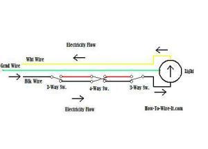 Wiring a 4way switch