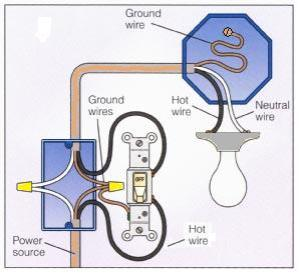 Wiring a 2Way Switch