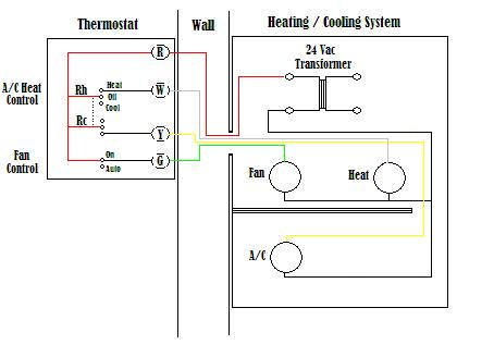 basic thermostat wiring diagram?resize=454%2C328 york wiring diagrams air conditioners the wiring diagram wiring diagram for central air thermostat at panicattacktreatment.co