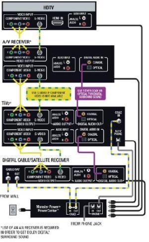 DVR Diagram