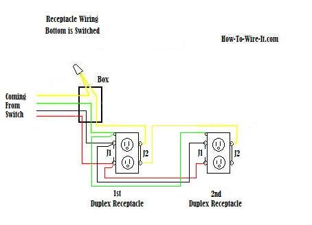wall socket wiring diagram wiring diagram wiring diagrams multiple receptacle outlets do it yourself help