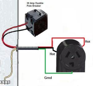 Wire a Dryer Outlet