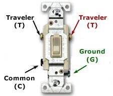 way toggle switch wiring diagram wiring diagram toggle switch wiring