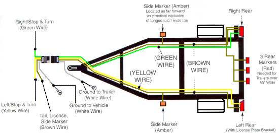 diagram automotive wiring diagram 4 trailer full version hd
