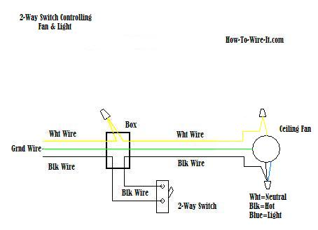 ceiling fan out light wiring diagram the wiring ceiling fan light wiring diagram