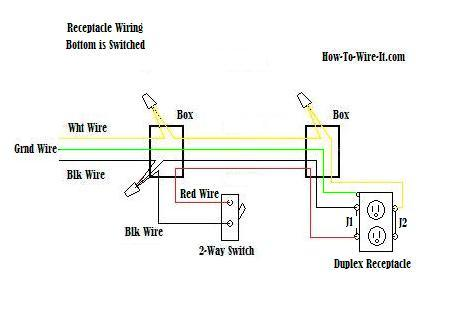 wiring 4 outlets together  auto electrical wiring diagram •