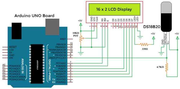 Digital Thermometer Using Arduino & DS18B20 Temperature Sensor