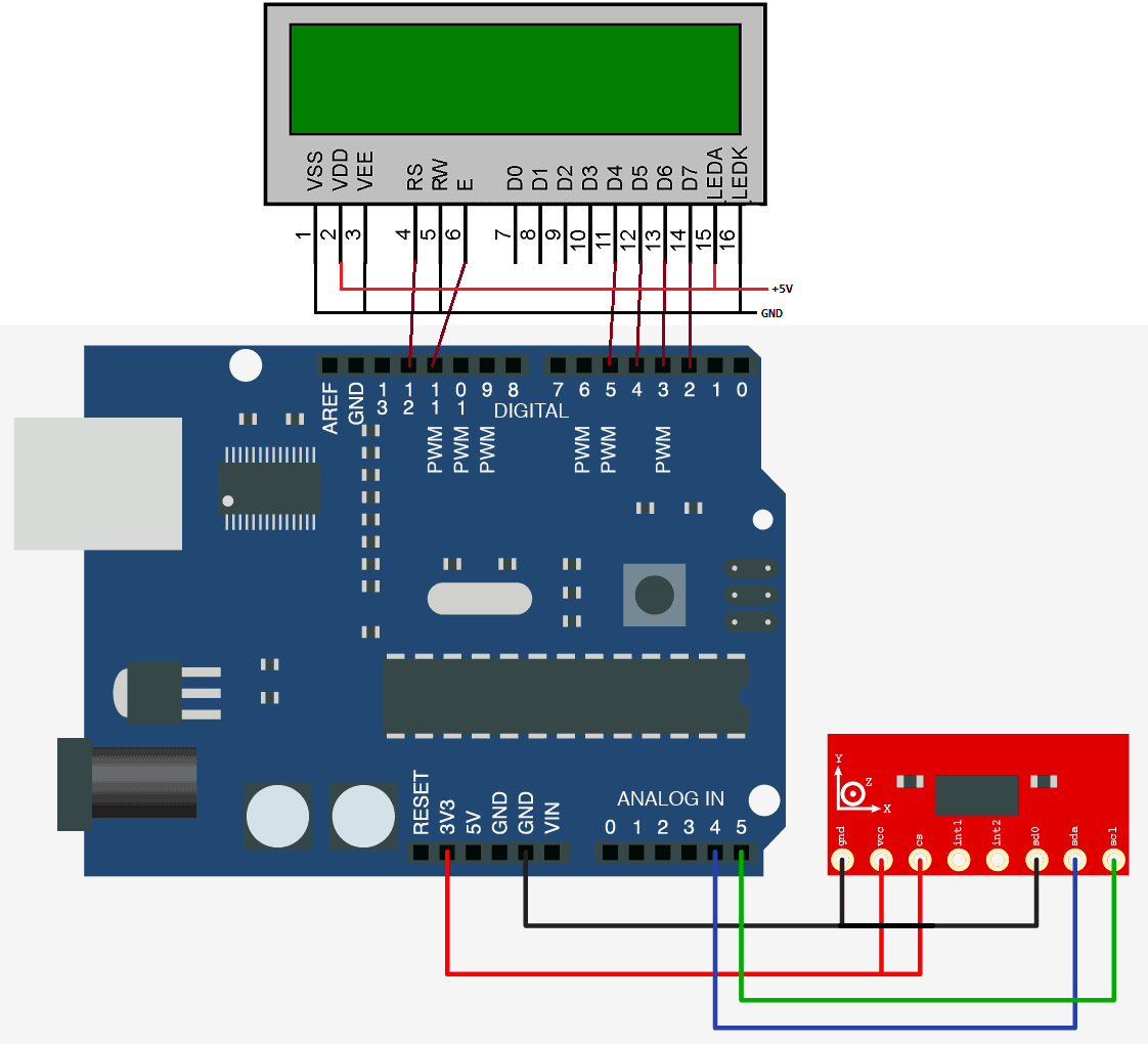Interface ADXL345 Accelerometer with Arduino & Processing