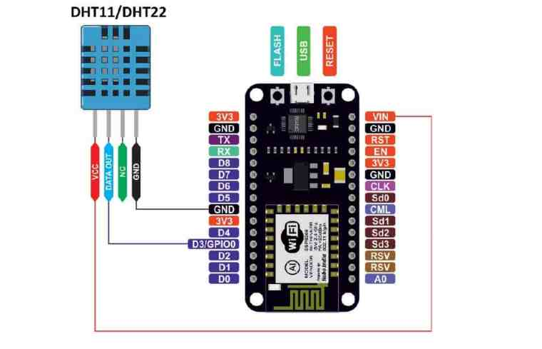 Humidity & Temperature Monitoring using DHT11 & NodeMCU on ThingSpeak