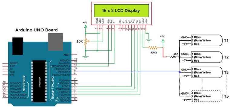 Interfacing Multiple DS18B20 Temperature Sensors to Arduino