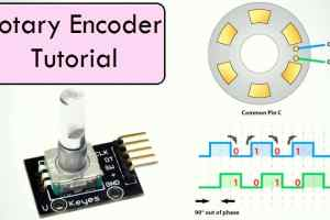 Construction Working Rotary Encoder