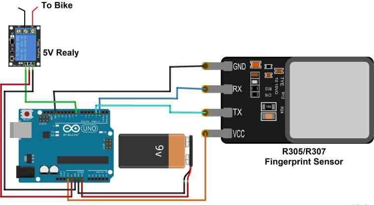 Fingerprint Sensor Based Self Bike Starter using Arduino