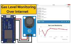 How to Interface ENC28J60 Ethernet Module with Arduino Webserver
