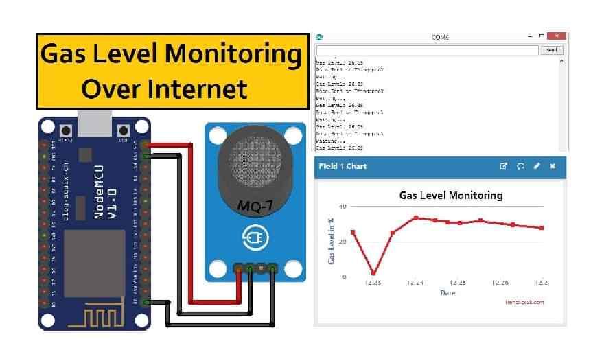 Gas Level Monitoring Over Internet Using ESP8266 & Gas Sensor