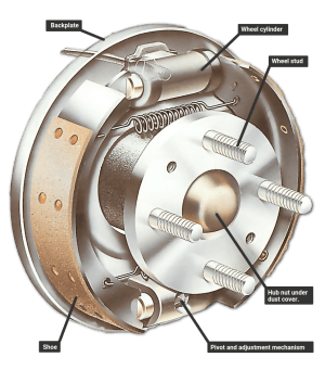Replacing a drumbrake wheel cylinder | How a Car Works