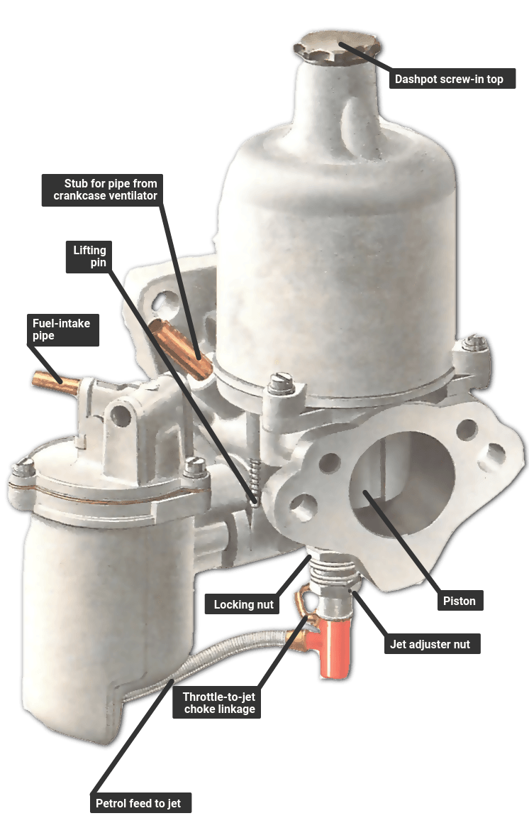 Adjusting An SU Carburettor How A Car Works