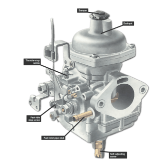 Adjusting a Stromberg carburettor | How a Car Works