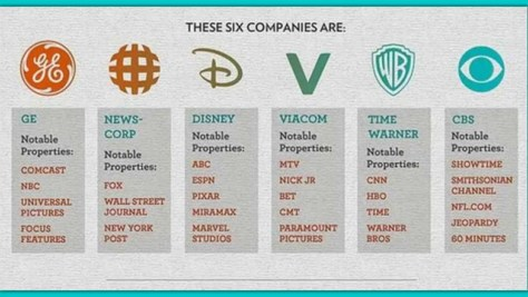 6 companies own 90% of the media