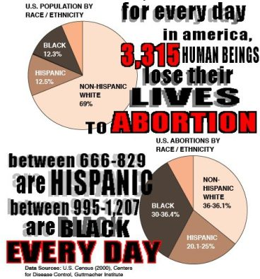 abortion-stats-