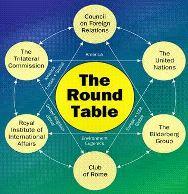 illuminati_round_table_geopolitical_chart