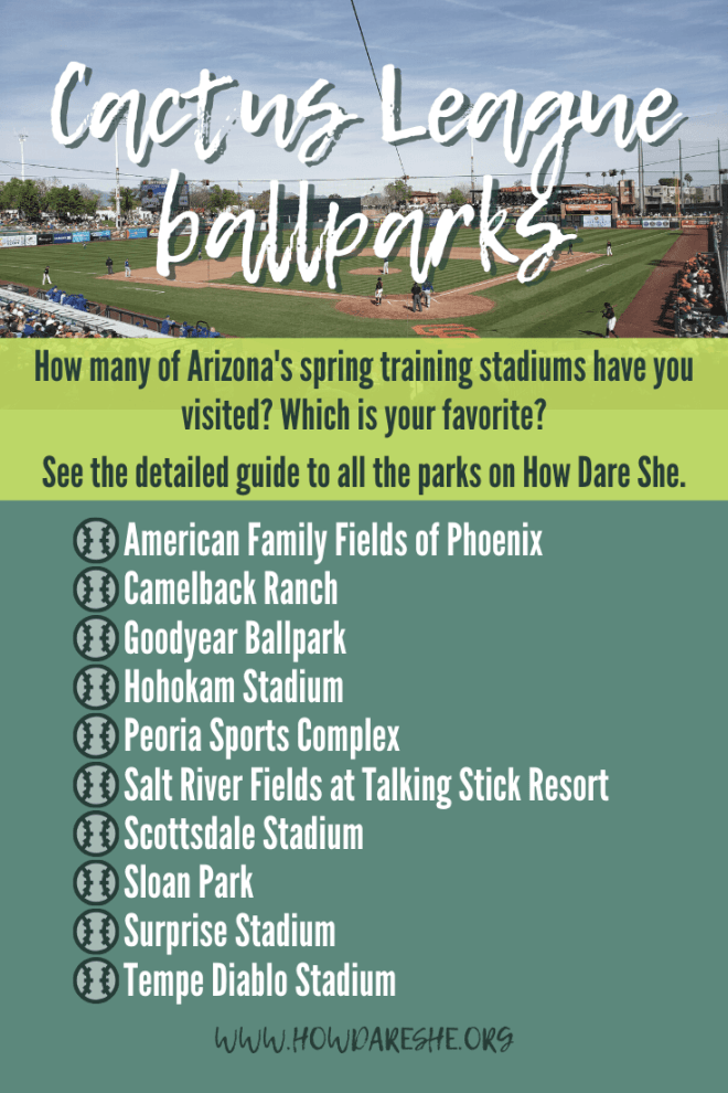 Arizona Cactus League ballparks checklist with the name of each park, plus a daytime image at Scottsdale Stadium, with a full crowd and playerse on the field