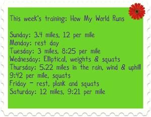 Training 5-4(4)