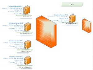 Create Basic Microsoft Visio Diagram   Learn with Vadim
