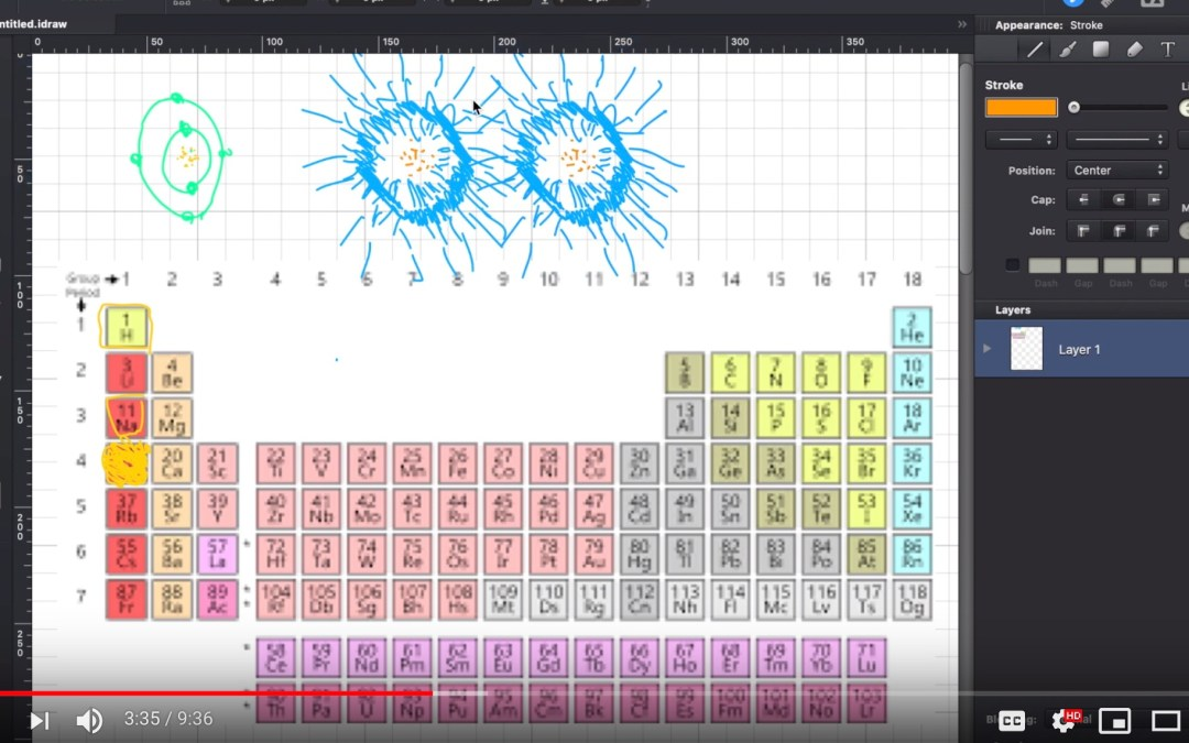 atoms: all about their radii [video]