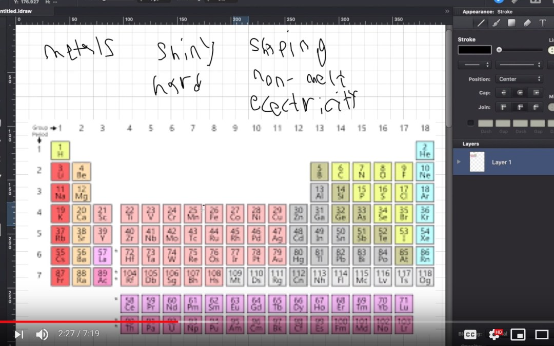 atoms: all about metals [video]