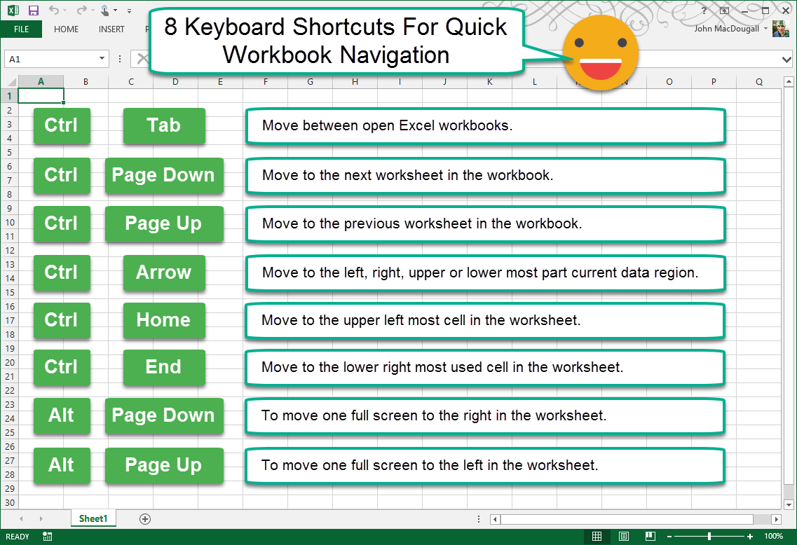 8 Keyboard Shortcuts For Quick Workbook Navigation