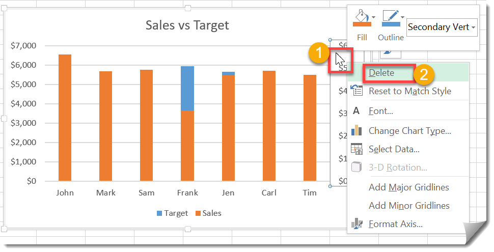Step-003-How-To-View-Actual-vs-Target-With-A-Thermometer-Style-Chart How To View Actual Versus Target With A Thermometer Style Chart