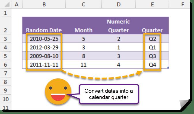 001-How-To-Convert-A-Date-Into-A-Calendar-Quarter How To Convert A Date Into A Calendar Quarter