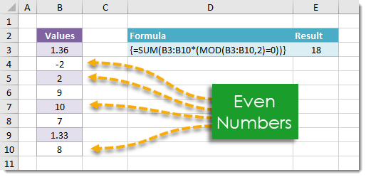 How-To-Sum-All-Even-Numbers-In-A-Range How To Sum All Even Numbers In A Range
