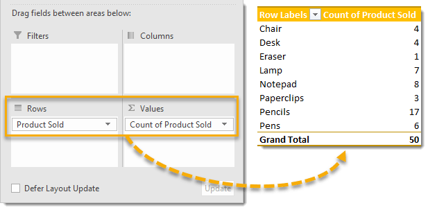 Count-the-Occurrence-of-an-Item-in-a-Field 101 Advanced Pivot Table Tips And Tricks You Need To Know