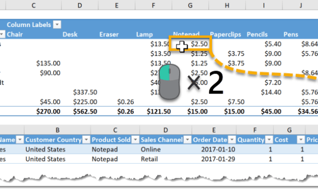 101 Pivot Table Tips And Tricks