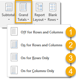 Grand-Total-Options 101 Advanced Pivot Table Tips And Tricks You Need To Know
