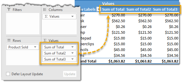 Pivot-Table-with-Multiple-Duplicate-Value-Fields 101 Advanced Pivot Table Tips And Tricks You Need To Know