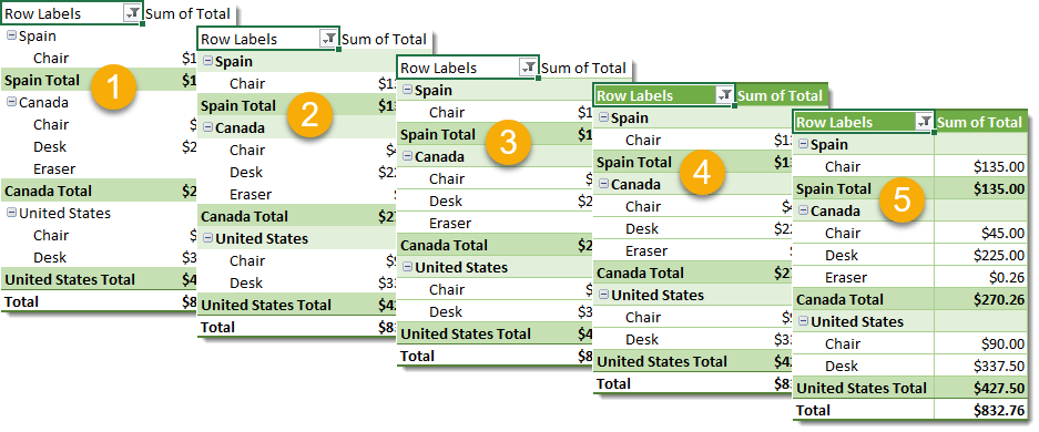 PivotTable-Style-Options-Selected 101 Advanced Pivot Table Tips And Tricks You Need To Know